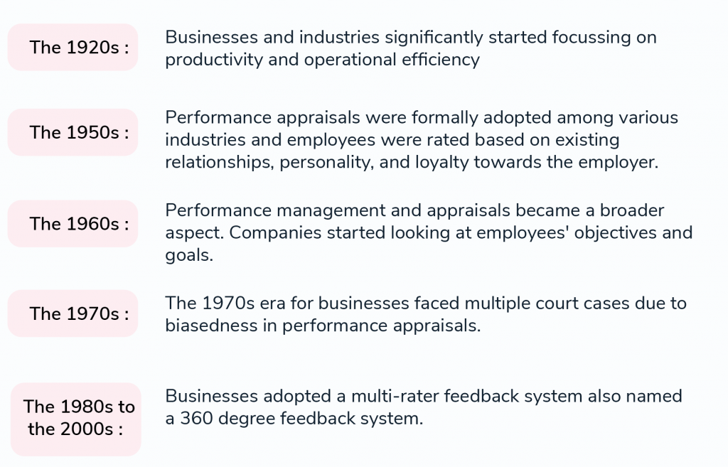 history-of-performance-management-1